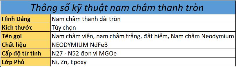 Thông số kỹ thuật Nam châm thanh tròn